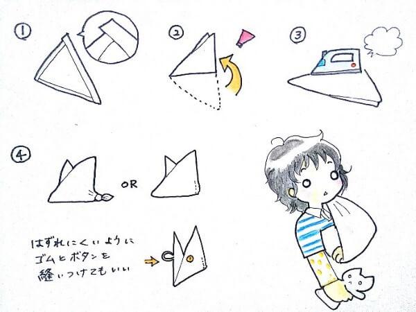 三角巾の作り方の図解