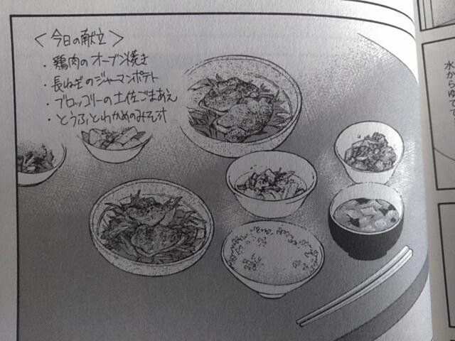 『きのう何食べた?』#8のメニューの写真